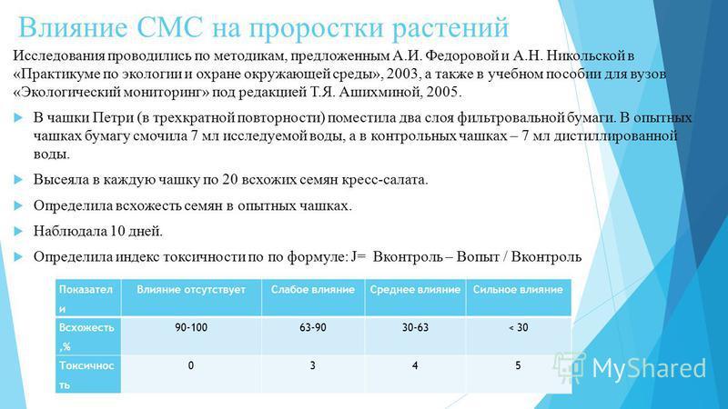 Влияние СМС на проростки растений Исследования проводились по методикам, предложенным А.И. Федоровой и А.Н. Никольской в «Практикуме по экологии и охране окружающей среды», 2003, а также в учебном пособии для вузов «Экологический мониторинг» под реда