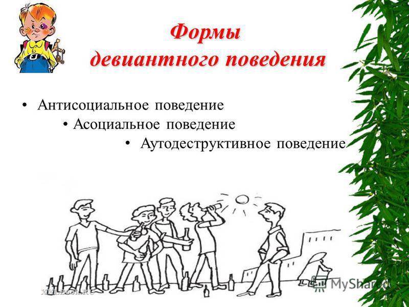 Формы девиантного поведения 5 Антисоциальное поведение Асоциальное поведение Аутодеструктивное поведение