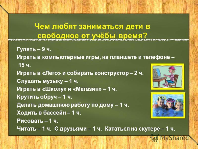 Чем любят заниматься дети в свободное от учёбы время? Гулять – 9 ч. Играть в компьютерные игры, на планшете и телефоне – 15 ч. Играть в «Лего» и собирать конструктор – 2 ч. Слушать музыку – 1 ч. Играть в «Школу» и «Магазин» – 1 ч. Крутить обруч – 1 ч