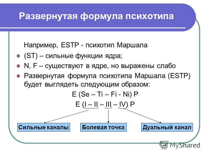 Развернутая формула психотипа Например, ESTP - психотип Маршала (ST) – сильные функции ядра; N, F – существуют в ядре, но выражены слабо Развернутая формула психотипа Маршала (ESTP) будет выглядеть следующим образом: E (Se – Ti – Fi - Ni) P E (I – II
