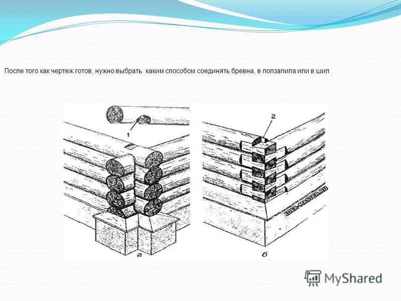 После того как чертеж готов, нужно выбрать каким способом соединять бревна, в ползапила или в шип.