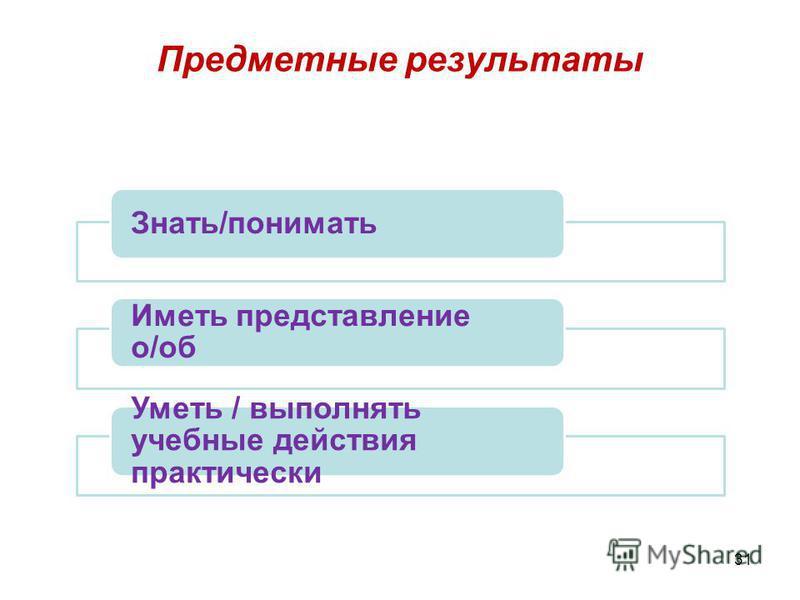 31 Знать/понимать Иметь представление о/об Уметь / выполнять учебные действия практически Предметные результаты