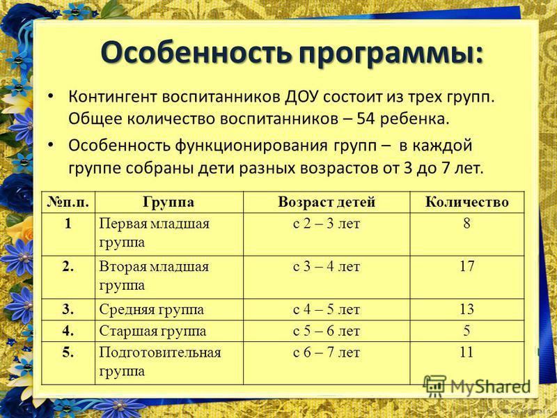 FokinaLida.75@mail.ru соответствует принципу развивающего образования; сочетает принципы научной обоснованности и практической применимости, основывается на базовых положениях возрастной психологии и дошкольной педагогики; соответствует критерию полн