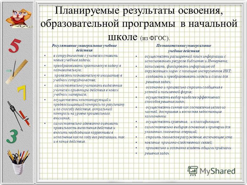 Первые определения математики Одно из первых определений предмета математики дал Рене Декарт.Декарт К области математики относятся только те науки, в которых рассматривается либо порядок, либо мера и совершенно не существенно, будут ли это числа, фиг