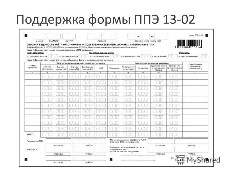 Поддержка формы ППЭ 13-02 35