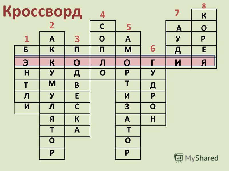 Рейтинговое оценивание 9-10 баллов – оценка «5» 7-8 баллов – оценка «4» 5-6 баллов – оценка «3»