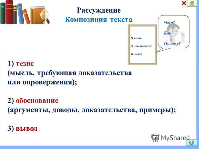 Рассуждение Композиция текста 1) тезис (мысль, требующая доказательства или опровержения); 2) обоснование (аргументы, доводы, доказательства, примеры); 3) вывод