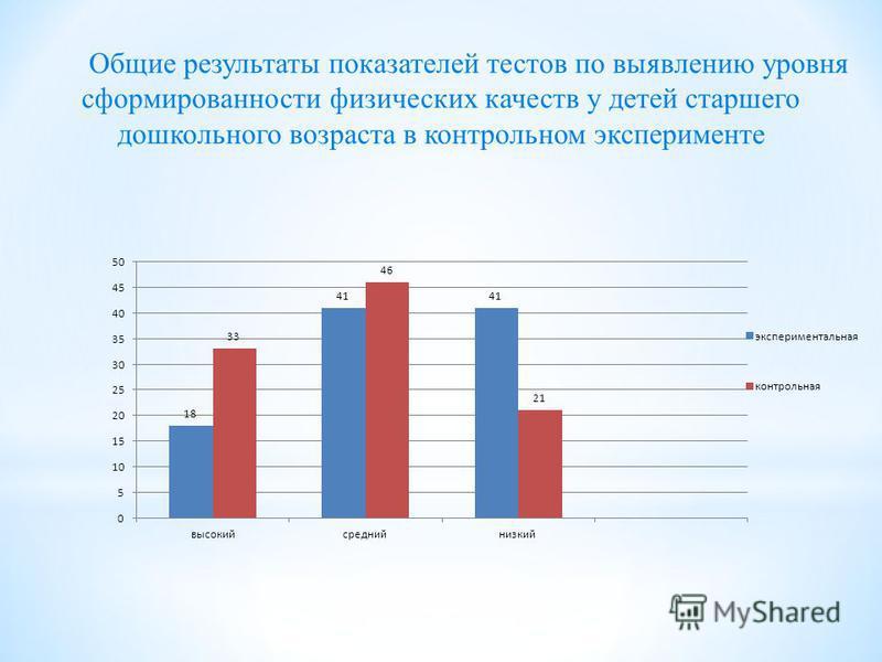 Общие результаты показателей тестов по выявлению уровня сформированности физических качеств у детей старшего дошкольного возраста в контрольном эксперименте