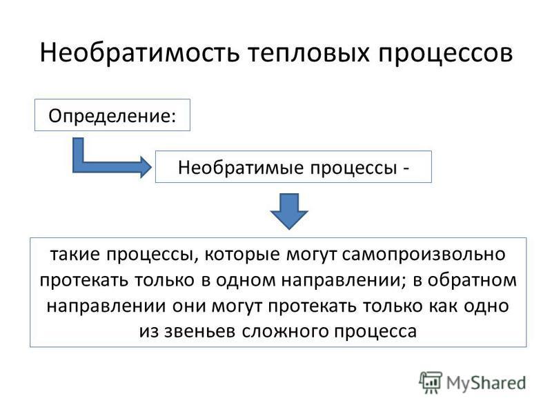 Необратимость тепловых процессов Определение: такие процессы, которые могут самопроизвольно протекать только в одном направлении; в обратном направлении они могут протекать только как одно из звеньев сложного процесса Необратимые процессы -