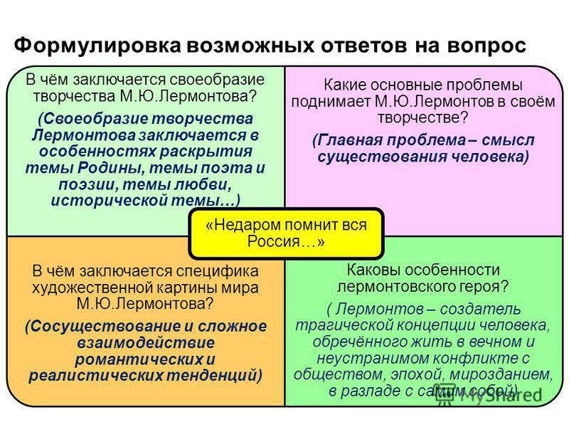 Формулировка возможных ответов на вопрос В чём заключается своеобразие творчества М.Ю.Лермонтова? (Своеобразие творчества Лермонтова заключается в особенностях раскрытия темы Родины, темы поэта и поэзии, темы любви, исторической темы…) Какие основные