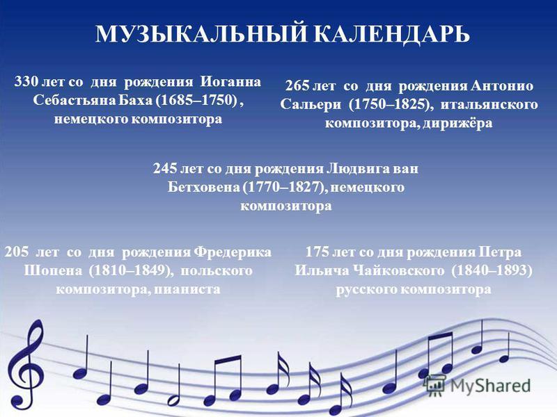 205 лет со дня рождения Фредерика Шопена (1810–1849), польского композитора, пианиста 330 лет со дня рождения Иоганна Себастьяна Баха (1685–1750), немецкого композитора 175 лет со дня рождения Петра Ильича Чайковского (1840–1893) русского композитора
