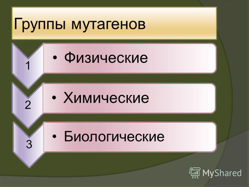 Группы мутагенов 1 Физические 2 Химические 3 Биологические