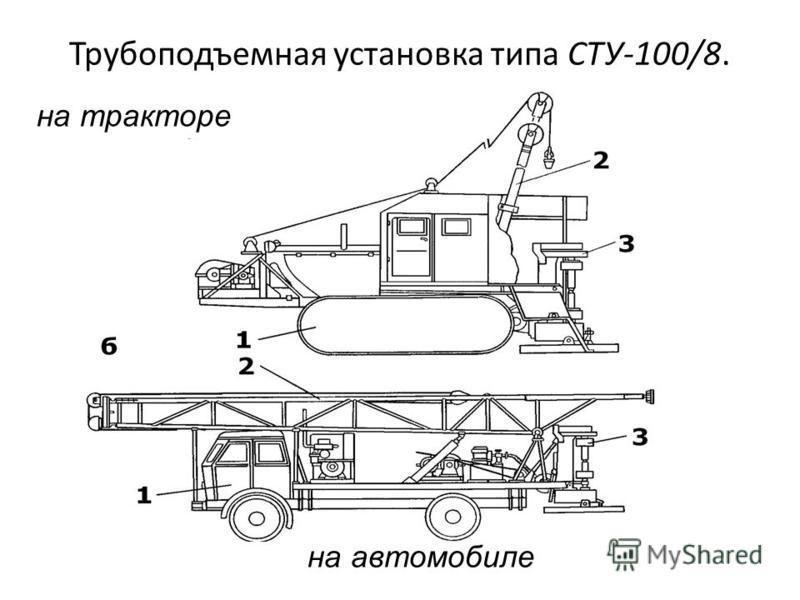 Трубоподъемная установка типа СТУ-100/8. на автомобиле на тракторе