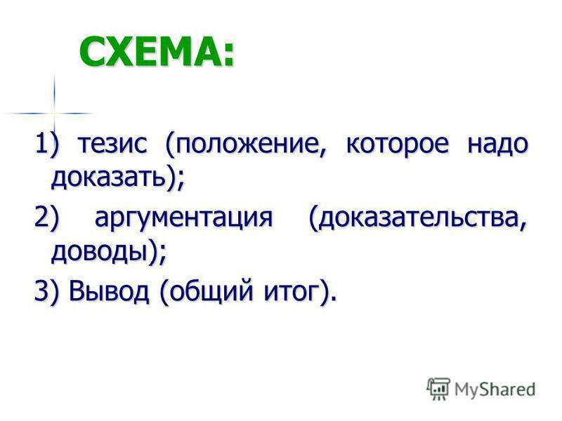СХЕМА: 1) тезис (положение, которое надо доказать); 2) аргументация (доказательства, доводы); 3) Вывод (общий итог).