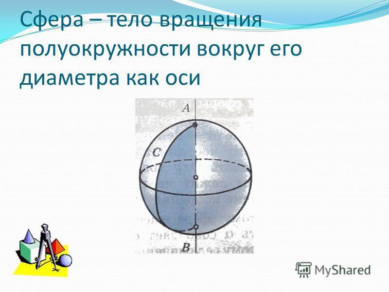 Сфера – тело вращения полуокружности вокруг его диаметра как оси