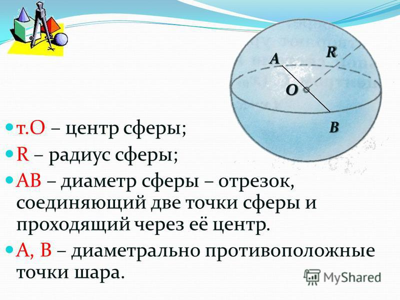 т.О – центр сферы; R – радиус сферы; АВ – диаметр сферы – отрезок, соединяющий две точки сферы и проходящий через её центр. А, В – диаметрально противоположные точки шара. А В О R