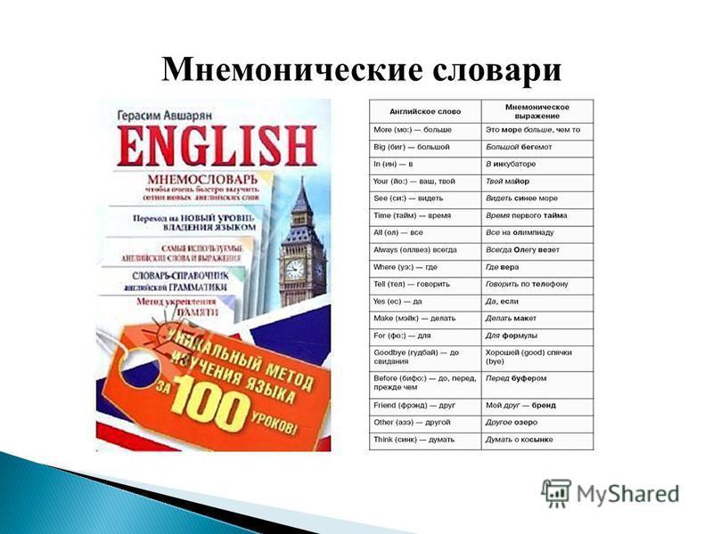 Мнемонические словари
