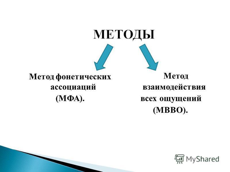 МЕТОДЫ Метод фонетических ассоциаций (МФА). Метод взаимодействия всех ощущений (МВВО).