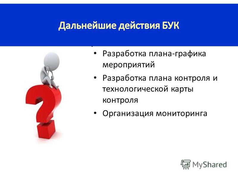 Разработка плана-графика мероприятий Разработка плана контроля и технологической карты контроля Организация мониторинга