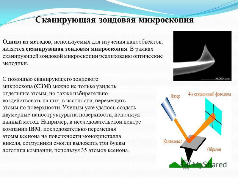 Сканирующая зондовая микроскопия Одним из методов, используемых для изучения нанообъектов, является сканирующая зондовая микроскопия. В рамках сканирующей зондовой микроскопии реализованы оптические методики. С помощью сканирующего зондового микроско