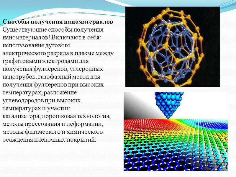Способы получения наноматериалов Существующие способы получения наноматериалов! Включают в себя: использование дугового электрического разряда в плазме между графитовыми электродами для получения фуллеренов, углеродных нанотрубок, газофазный метод дл
