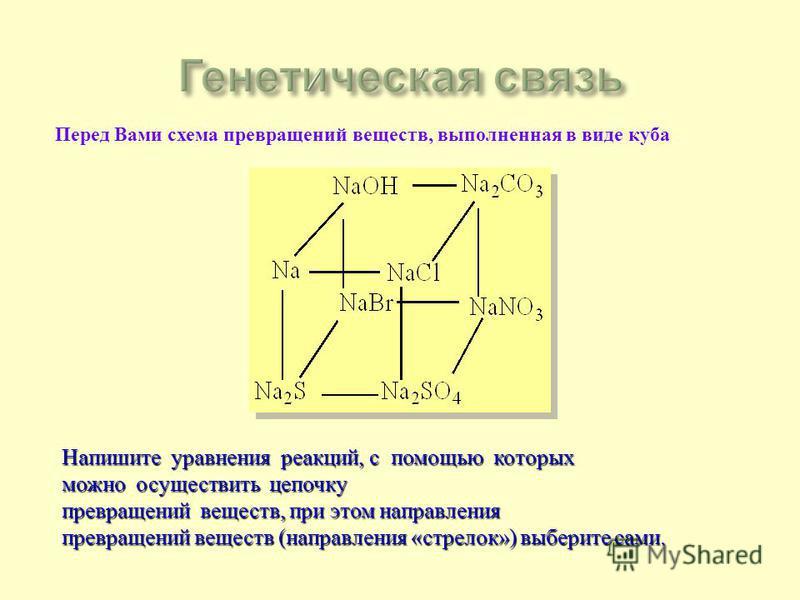Перед В ами схема превращений веществ, выполненная в в иде куба Напишите уравнения реакций, с помощью которых можно осуществить цепочку превращений веществ, при этом направления превращений веществ ( направления « стрелок ») выберите сами.