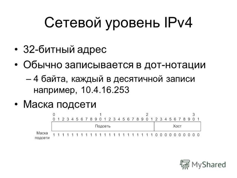 Сетевой уровень IPv4 32-битный адрес Обычно записывается в дот-нотации –4 байта, каждый в десятичной записи например, 10.4.16.253 Маска подсети