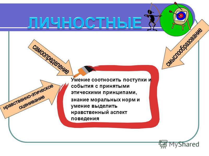 Умение соотносить поступки и события с принятыми этическими принципами, знание моральных норм и умение выделить нравственный аспект поведения
