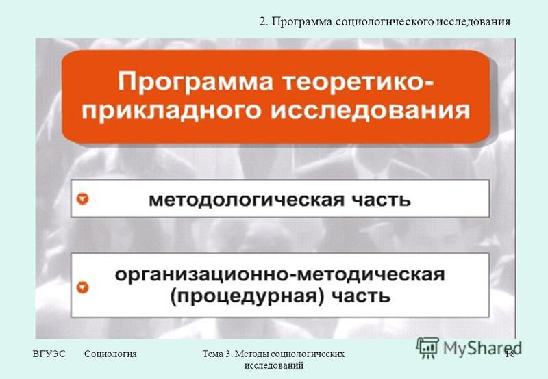 ВГУЭС Социология Тема 3. Методы социологических исследований 18 2. Программа социологического исследования