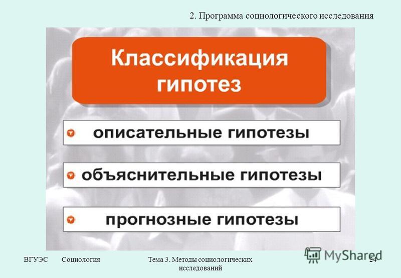 ВГУЭС Социология Тема 3. Методы социологических исследований 24 2. Программа социологического исследования