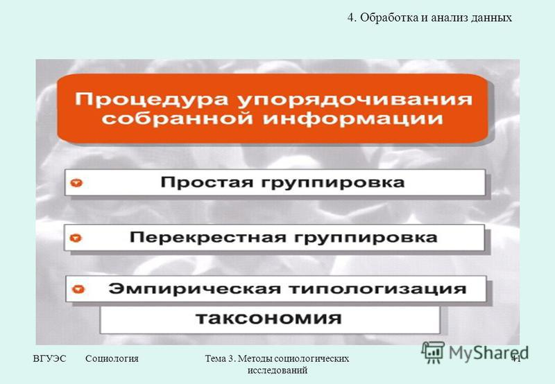 ВГУЭС Социология Тема 3. Методы социологических исследований 41 4. Обработка и анализ данных