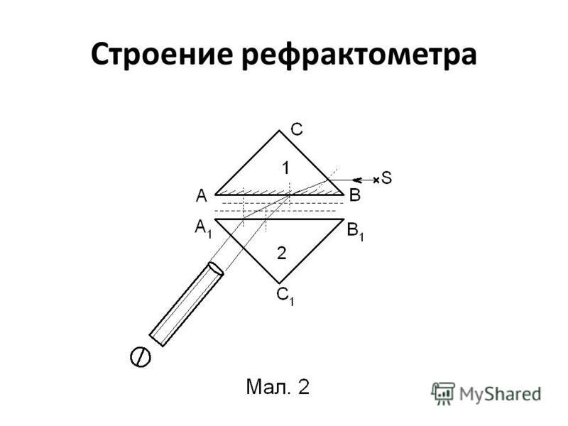 Строение рефрактометра
