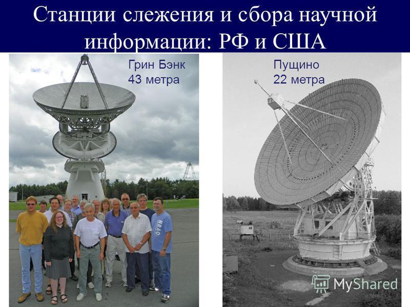 Станции слежения и сбора научной информации: РФ и США Пущино 22 метра Грин Бэнк 43 метра
