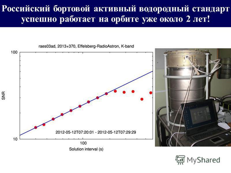 Sensitivity improvements from original estimates – about the factor of 2 Российский бортовой активный водородный стандарт успешно работает на орбите уже около 2 лет!