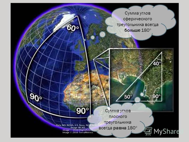 Сумма углов сферического треугольника всегда больше 180 Сумма углов плоского треугольника всегда равна 180
