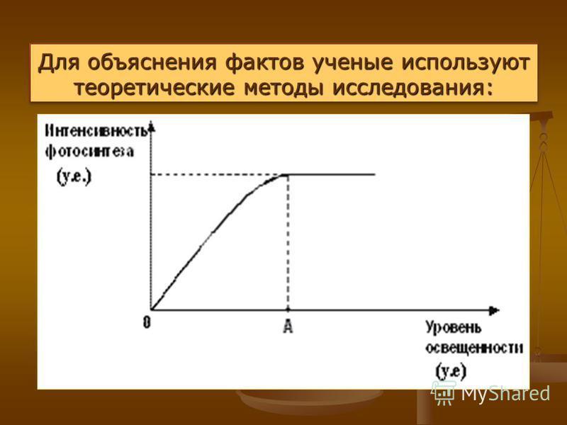 Для объяснения фактов ученые используют теоретические методы исследования: