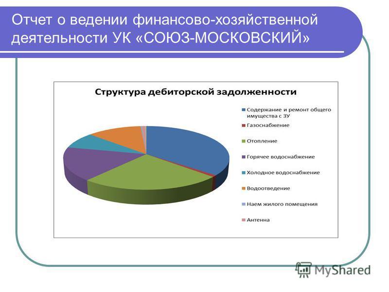 Отчет о ведении финансово-хозяйственной деятельности УК «СОЮЗ-МОСКОВСКИЙ»