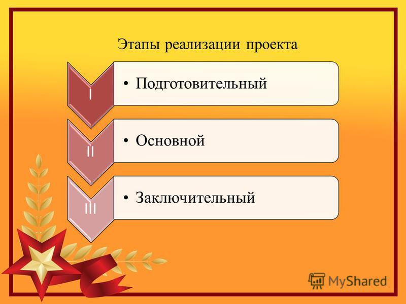 Этапы реализации проекта I Подготовительный II Основной III Заключительный