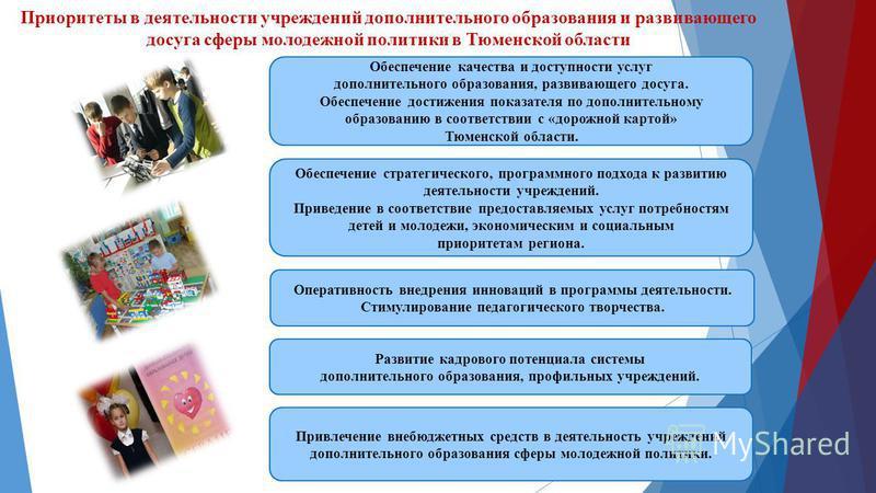 Приоритеты в деятельности учреждений дополнительного образования и развивающего досуга сферы молодежной политики в Тюменской области Обеспечение качества и доступности услуг дополнительного образования, развивающего досуга. Обеспечение достижения пок
