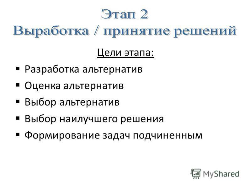 Цели этапа: Разработка альтернатив Оценка альтернатив Выбор альтернатив Выбор наилучшего решения Формирование задач подчиненным