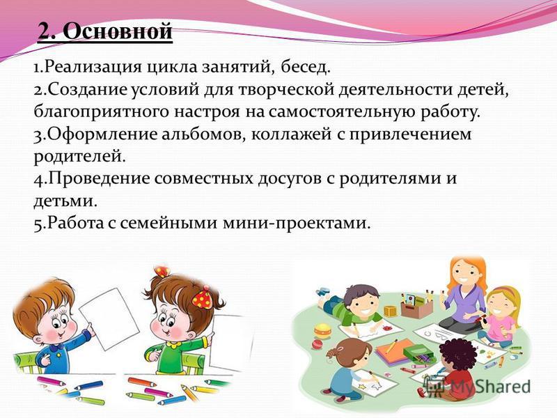 2. Основной 1. Реализация цикла занятий, бесед. 2. Создание условий для творческой деятельности детей, благоприятного настроя на самостоятельную работу. 3. Оформление альбомов, коллажей с привлечением родителей. 4. Проведение совместных досугов с род