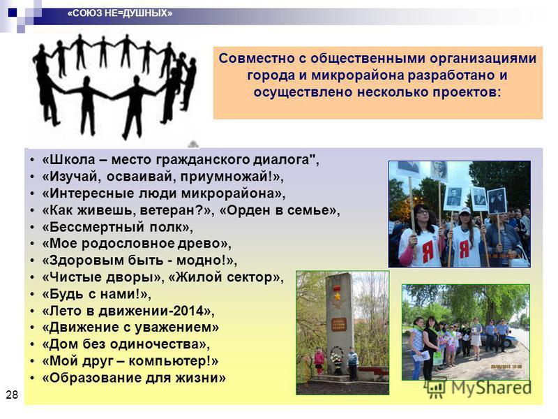 Совместно с общественными организациями города и микрорайона разработано и осуществлено несколько проектов: 28 «Школа – место гражданского диалога