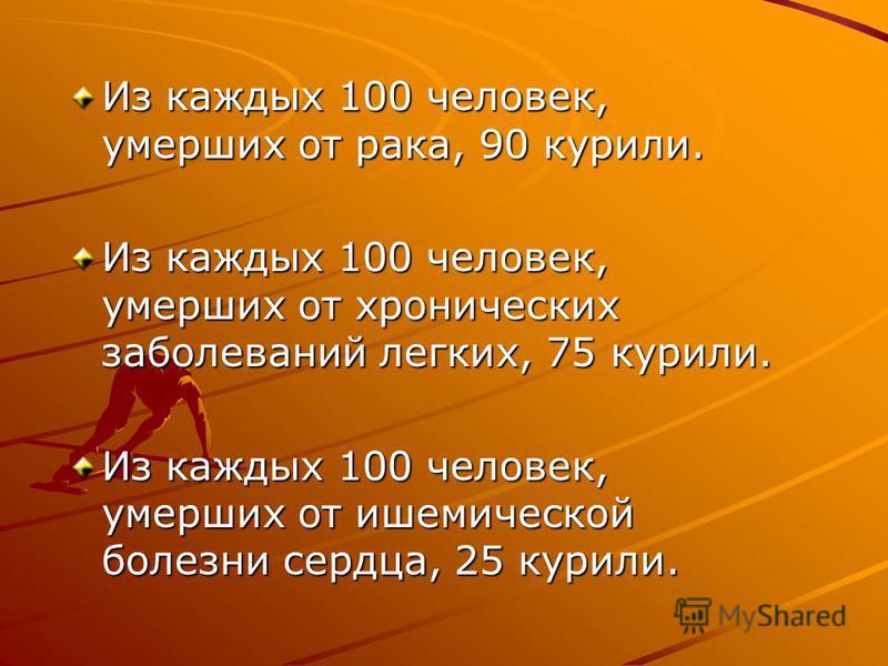 Из каждых 100 человек, умерших от рака, 90 курили. Из каждых 100 человек, умерших от хронических заболеваний легких, 75 курили. Из каждых 100 человек, умерших от ишемической болезни сердца, 25 курили.