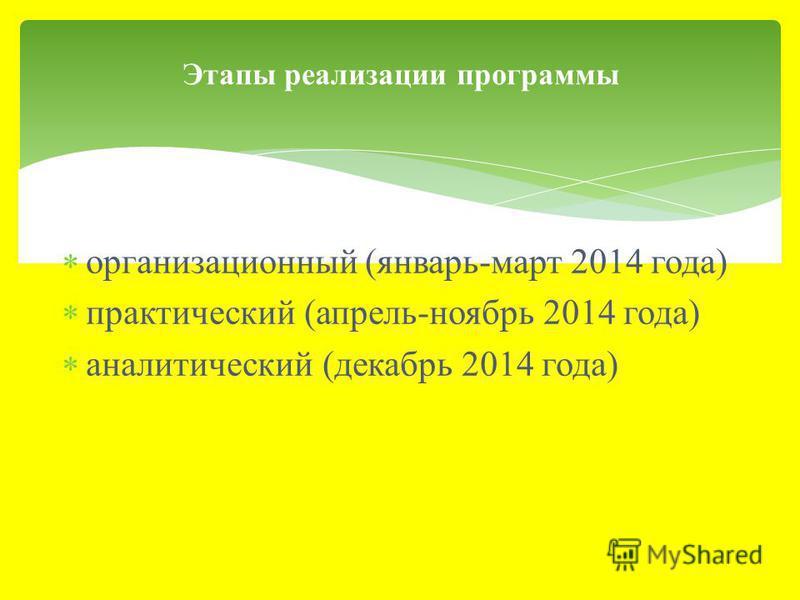 организационный (январь-март 2014 года) практический (апрель-ноябрь 2014 года) аналитический (декабрь 2014 года) Этапы реализации программы