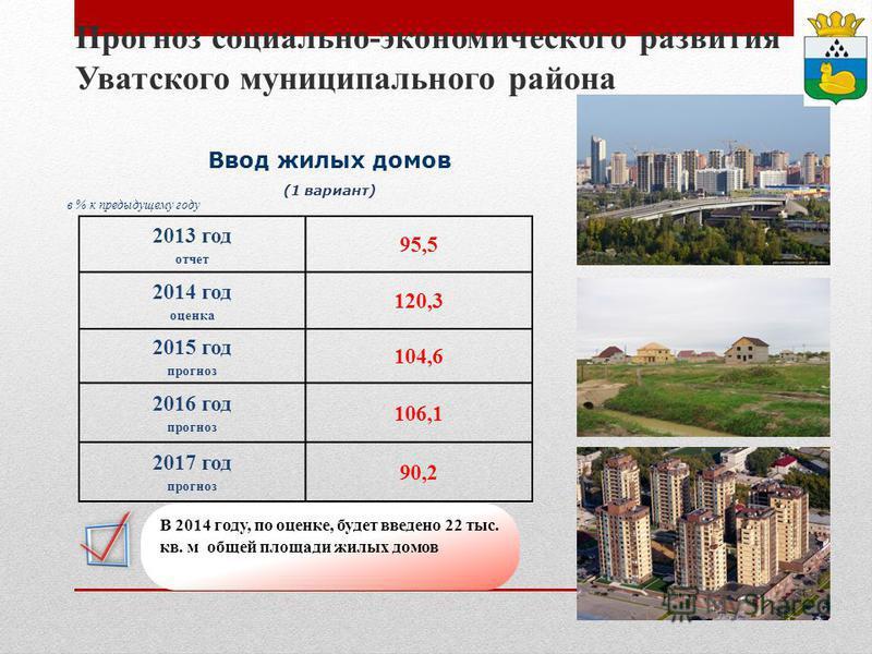 Ввод жилых домов (1 вариант) Прогноз социально-экономического развития Уватского муниципального района В 2014 году, по оценке, будет введено 22 тыс. кв. м общей площади жилых домов 2013 год отчет 95,5 2014 год оценка 120,3 2015 год прогноз 104,6 2016