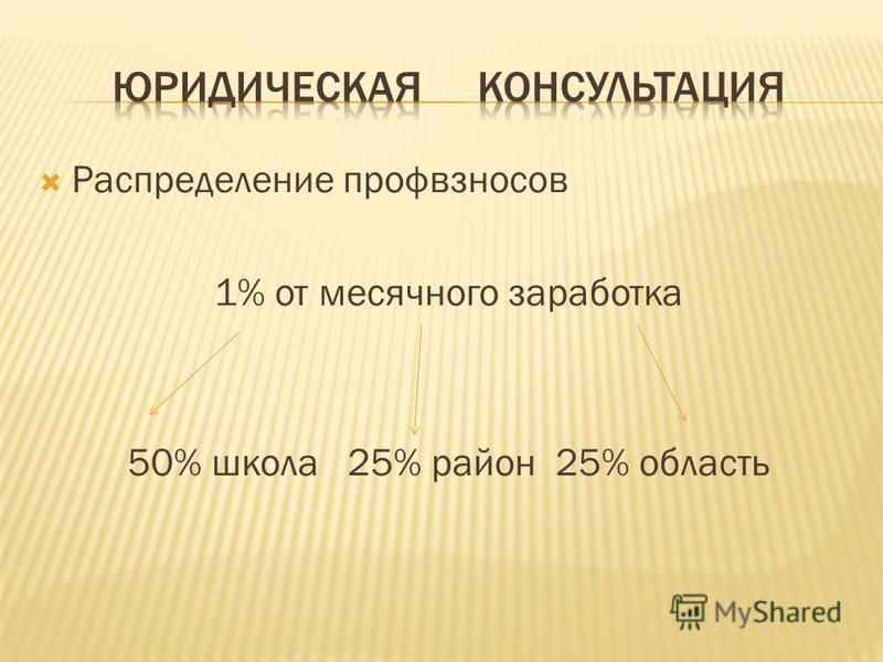 Распределение профвзносов 1% от месячного заработка 50% школа 25% район 25% область