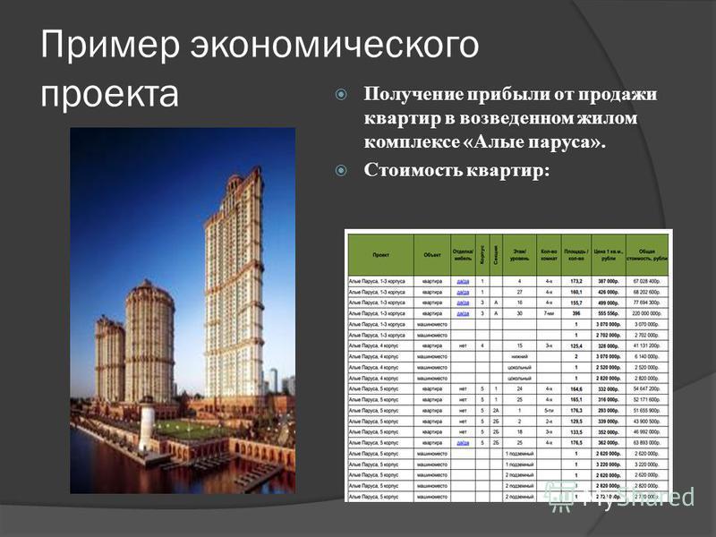 Пример экономического проекта Получение прибыли от продажи квартир в возведенном жилом комплексе «Алые паруса». Стоимость квартир: