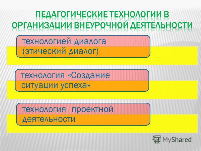 технологией диалога (этический диалог) технология «Создание ситуации успеха» технология проектной деятельности