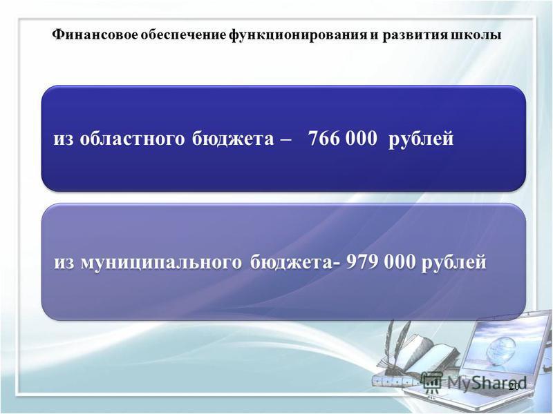Финансовое обеспечение функционирования и развития школы 20 из областного бюджета – 766 000 рублей из муниципального бюджета- 979 000 рублей