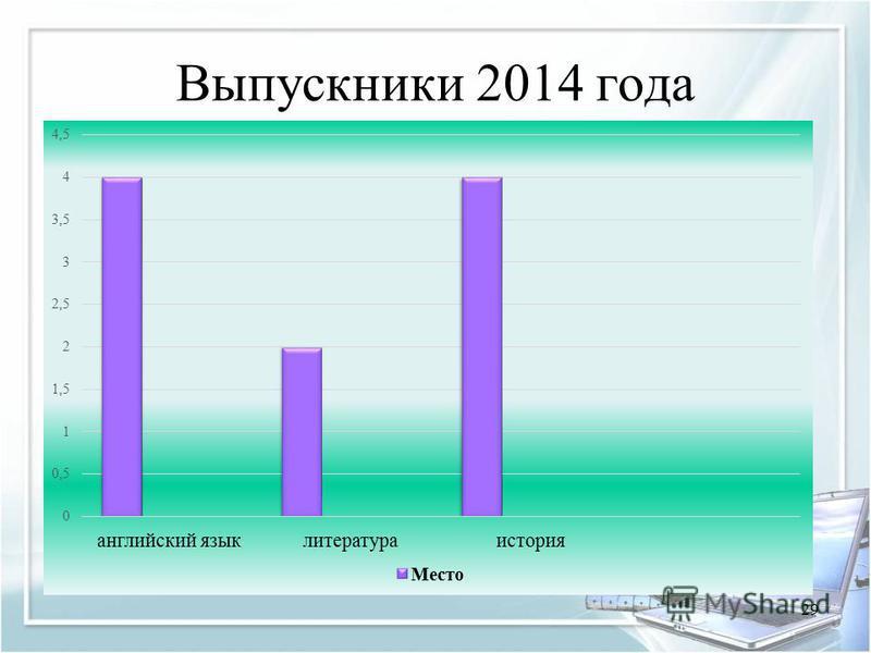 Выпускники 2014 года 29